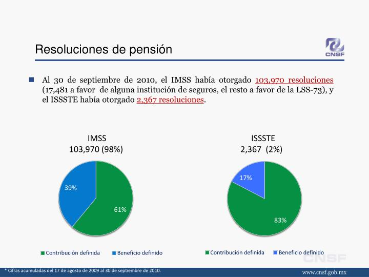 Resoluciones de pensión