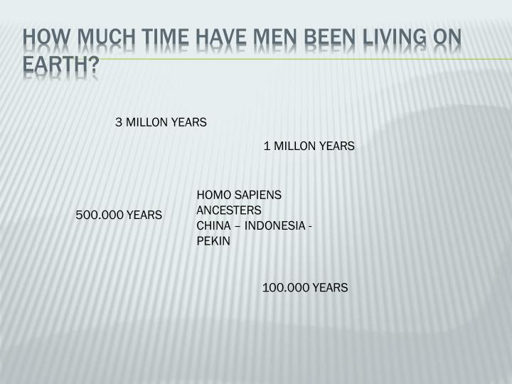 HOW MUCH TIME HAVE MEN BEEN LIVING ON EARTH?