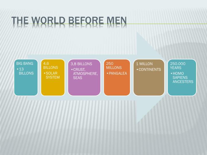 THE WORLD BEFORE MEN