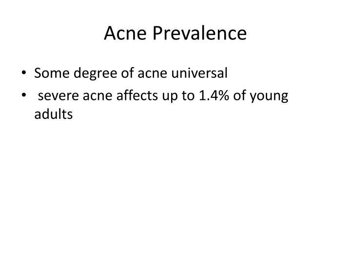 Acne Prevalence