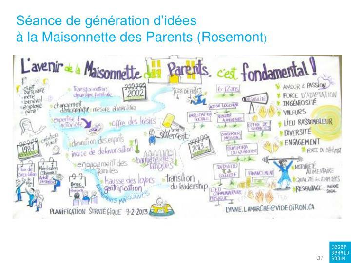 Séance de génération d'idées