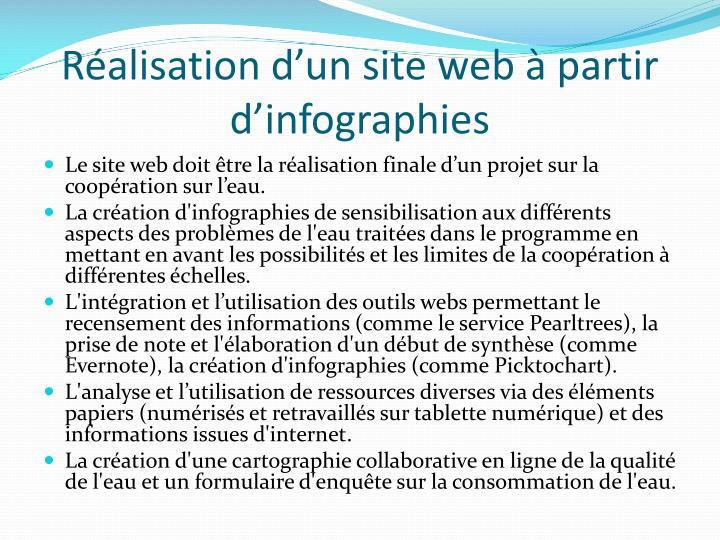 Réalisation d'un site web à partir d'infographies