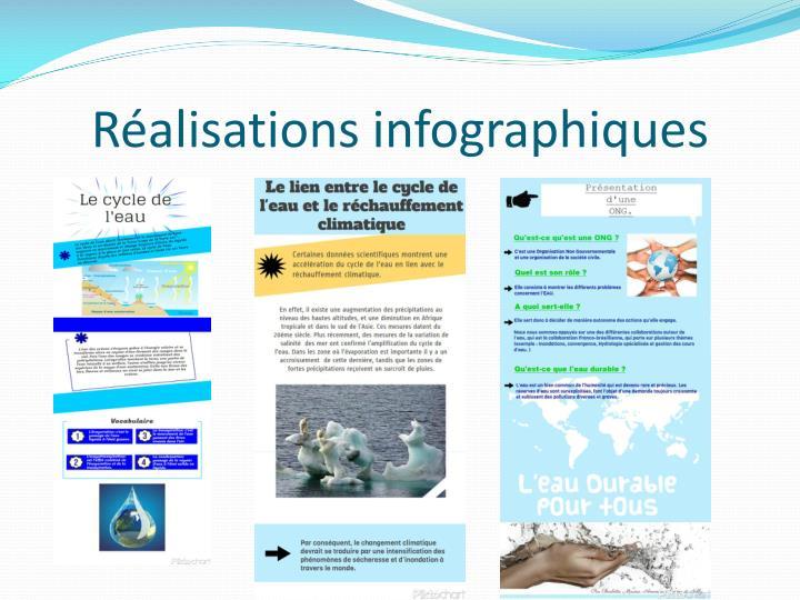 Réalisations infographiques