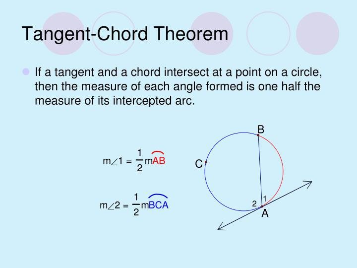 Tangent-Chord Theorem