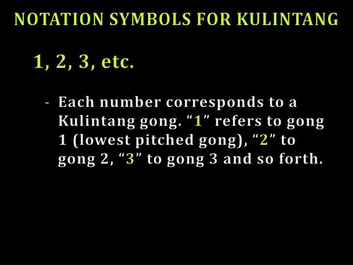 NOTATION SYMBOLS FOR KULINTANG