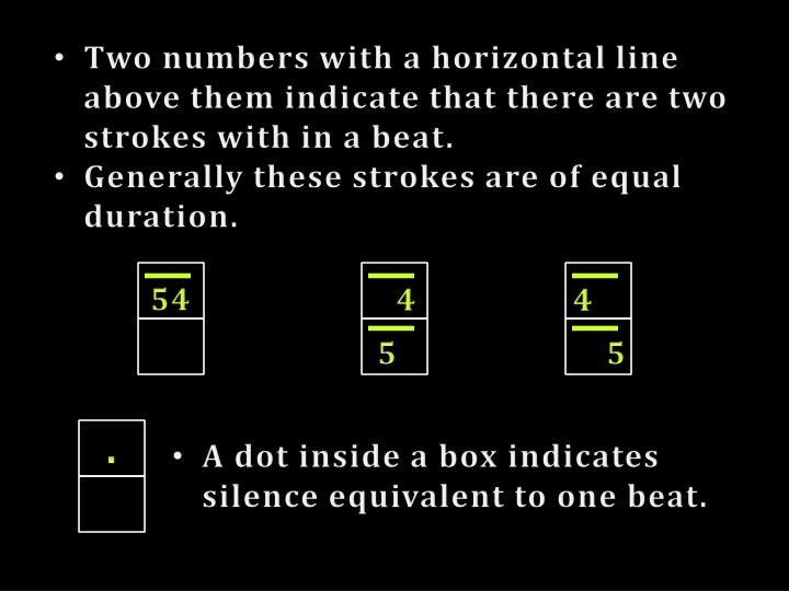 Two numbers with a horizontal line above them indicate that there are two strokes with in a beat.