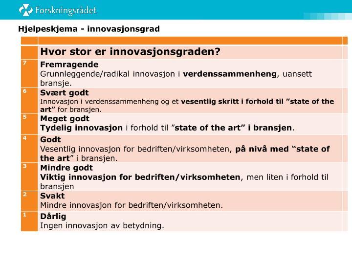 Hjelpeskjema - innovasjonsgrad