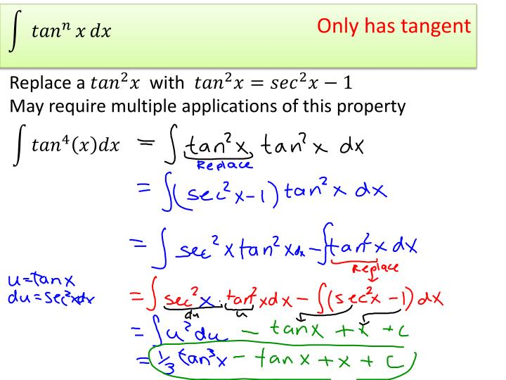 Only has tangent