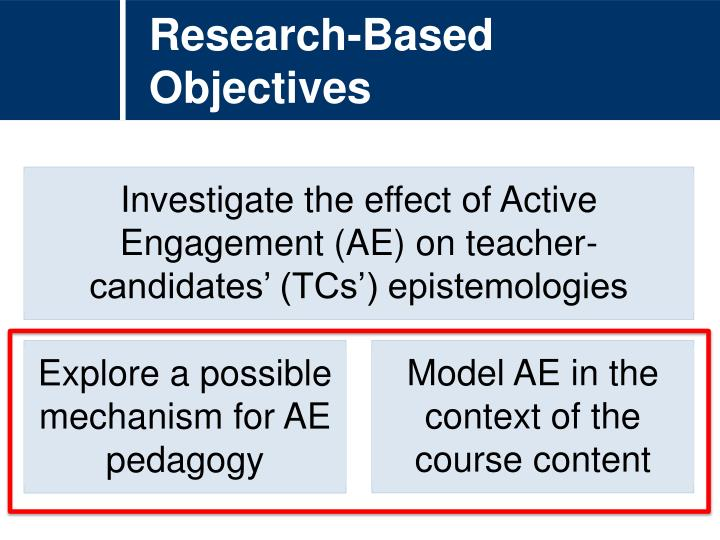 Research-Based Objectives