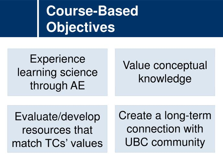 Course-Based Objectives