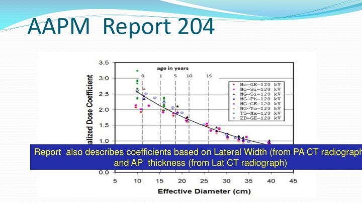 AAPM  Report 204