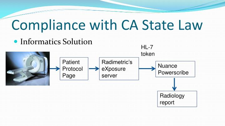 Compliance with CA State Law