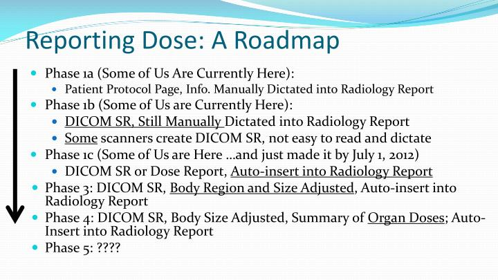 Reporting Dose: A Roadmap