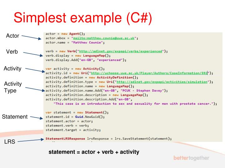 Simplest example (C#)