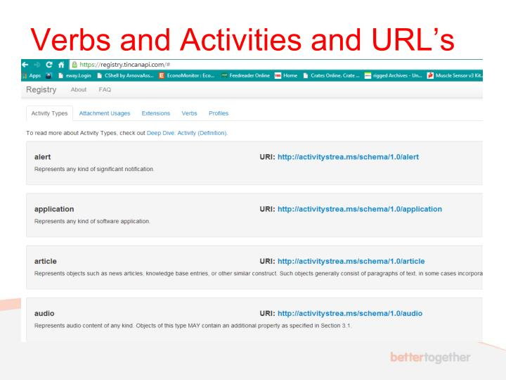 Verbs and Activities and URL's