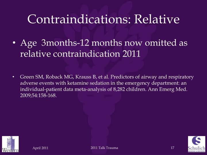 Contraindications: Relative