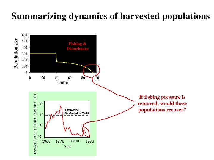 Summarizing dynamics of harvested populations