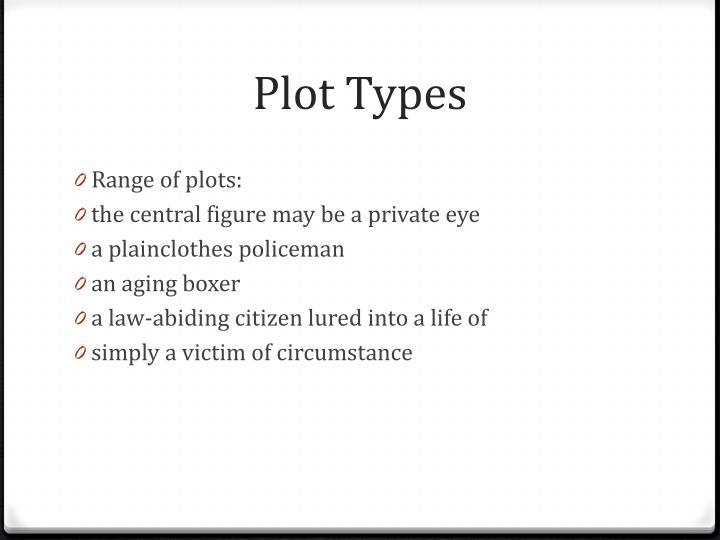 Plot Types