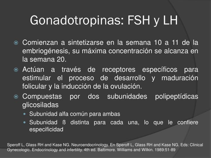 Gonadotropinas: FSH y LH
