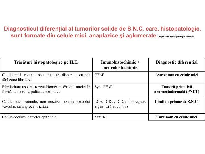 Diagnosticul diferenţial al tumorilor solide de S.N.C. care, histopatologic, sunt formate din celule mici, anaplazice şi aglomerate