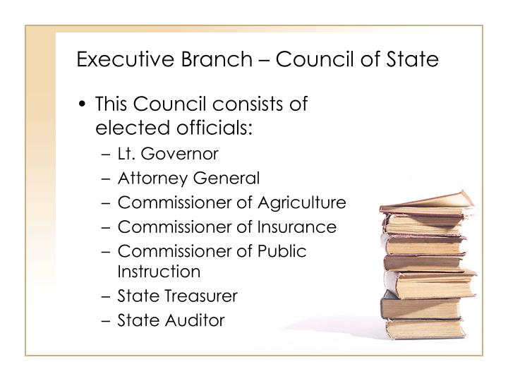 Executive Branch – Council of State