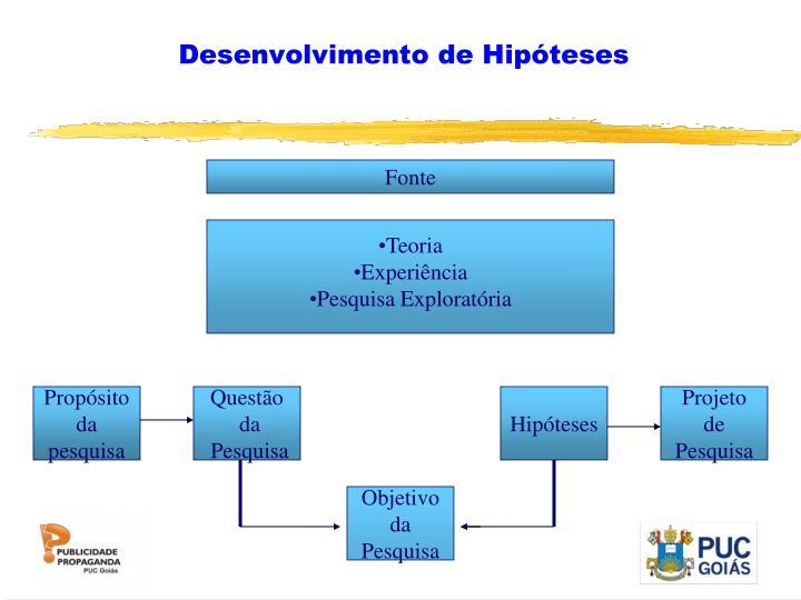 Desenvolvimento de Hipóteses