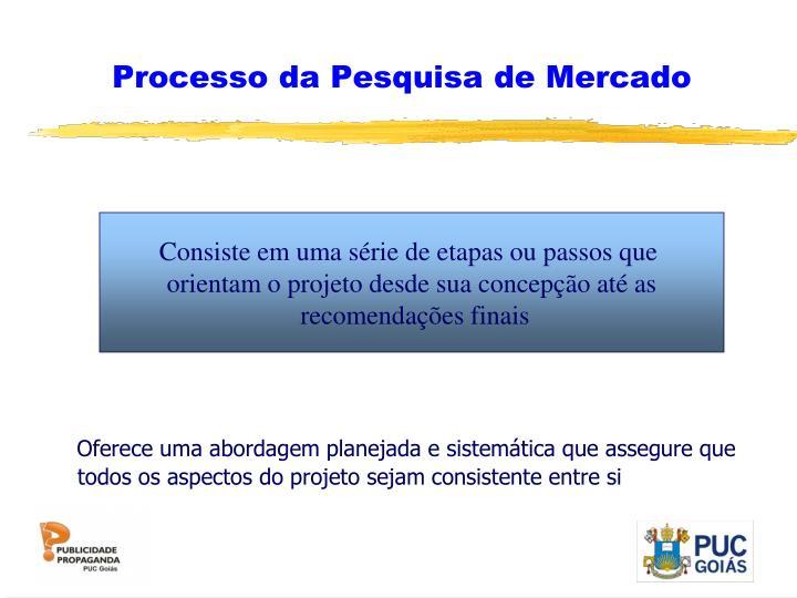 Processo da Pesquisa de Mercado