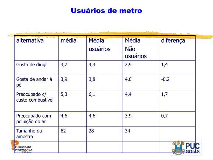Usuários de metro