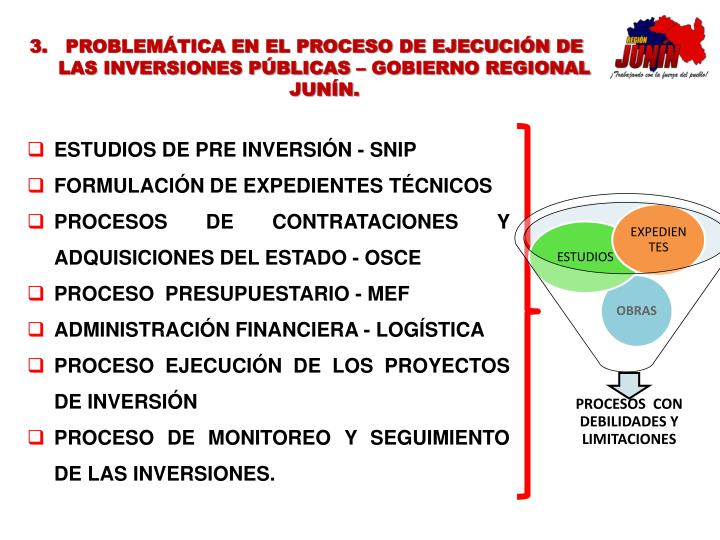 PROBLEMÁTICA EN EL PROCESO DE EJECUCIÓN DE LAS INVERSIONES PÚBLICAS – GOBIERNO REGIONAL JUNÍN.