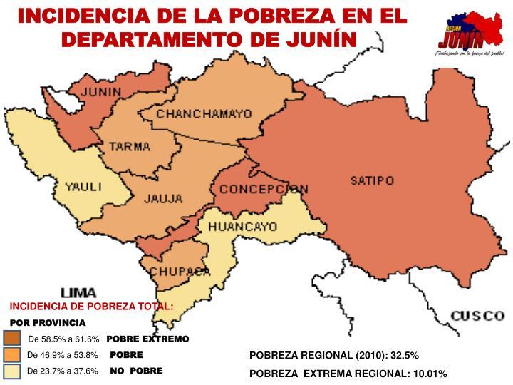 INCIDENCIA DE LA POBREZA EN EL DEPARTAMENTO DE JUNÍN