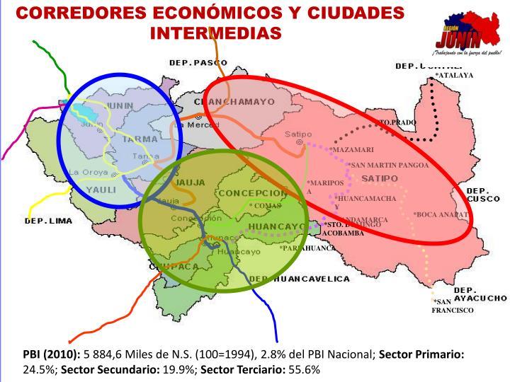 CORREDORES ECONÓMICOS Y