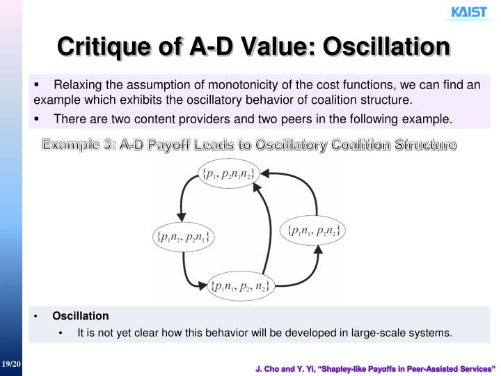 Critique of A-D Value: Oscillation