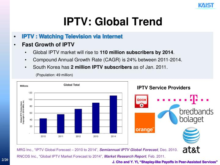 IPTV: Global Trend