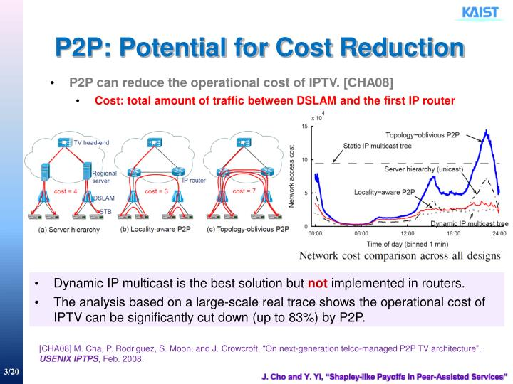 P2P: Potential for Cost Reduction