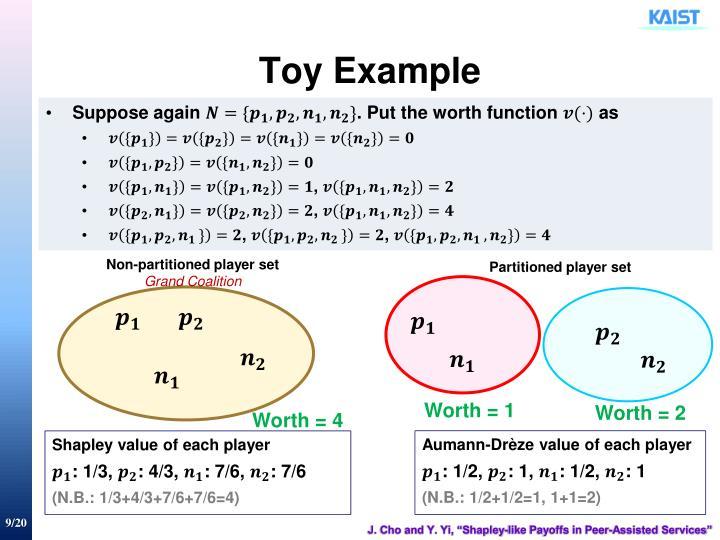 Toy Example