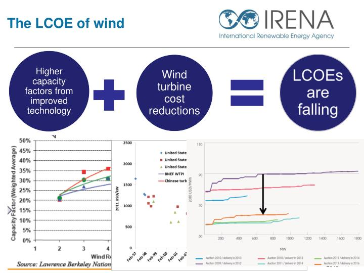 Wind turbine cost reductions