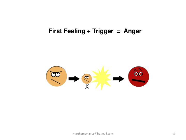 First Feeling + Trigger  =  Anger