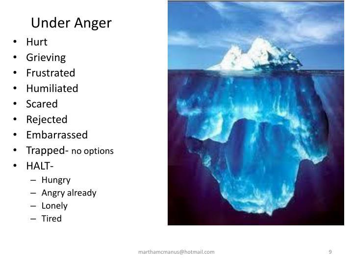 Under Anger