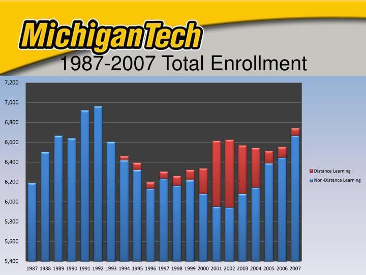 1987-2007 Total Enrollment