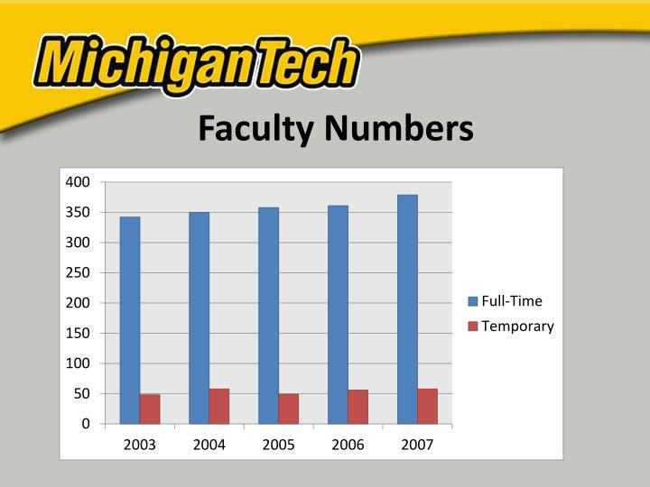 Faculty Numbers