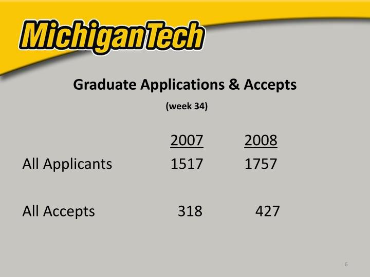 Graduate Applications & Accepts