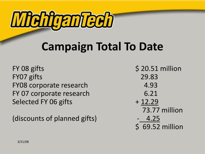 Campaign Total To Date