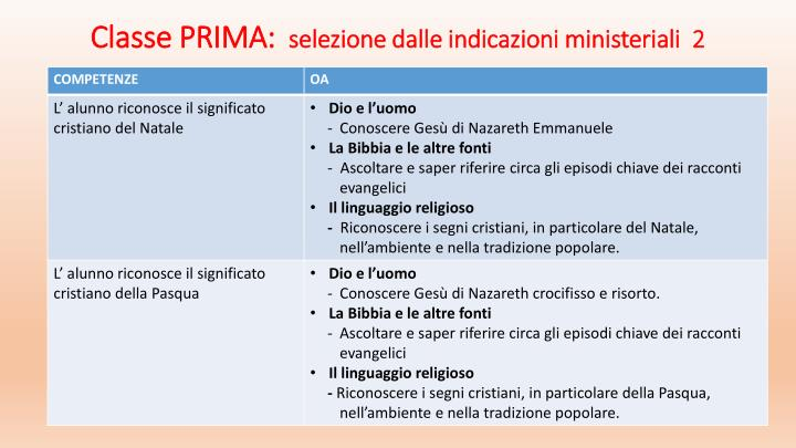Classe PRIMA: