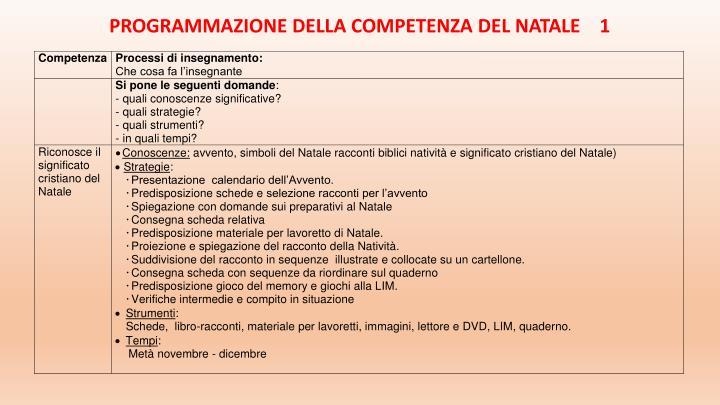 PROGRAMMAZIONE DELLA COMPETENZA DEL NATALE    1