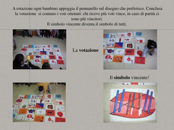 A rotazione ogni bambino appoggia il pennarello sul disegno che preferisce. Conclusa la votazione  si contano i voti ottenuti: chi riceve più voti vince, in caso di parità ci sono più vincitori.