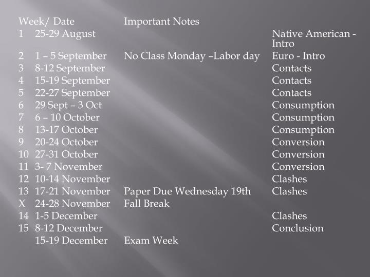 Week/ Date		Important Notes