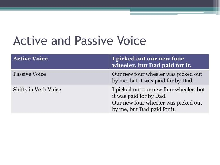 powerpoint presentation on active and passive voice