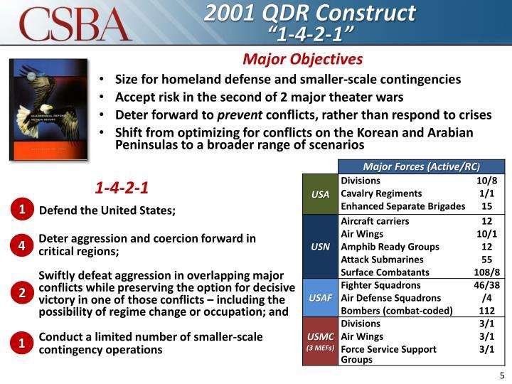 2001 QDR Construct