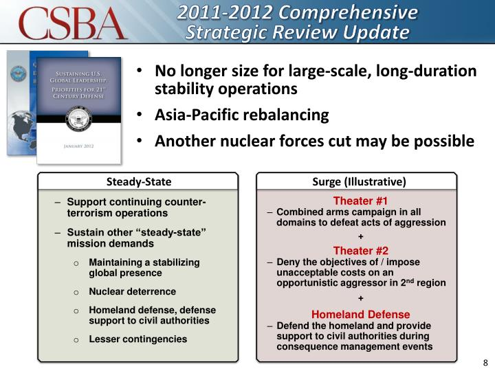 2011-2012 Comprehensive