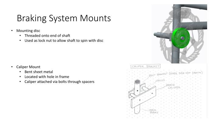 Braking System Mounts